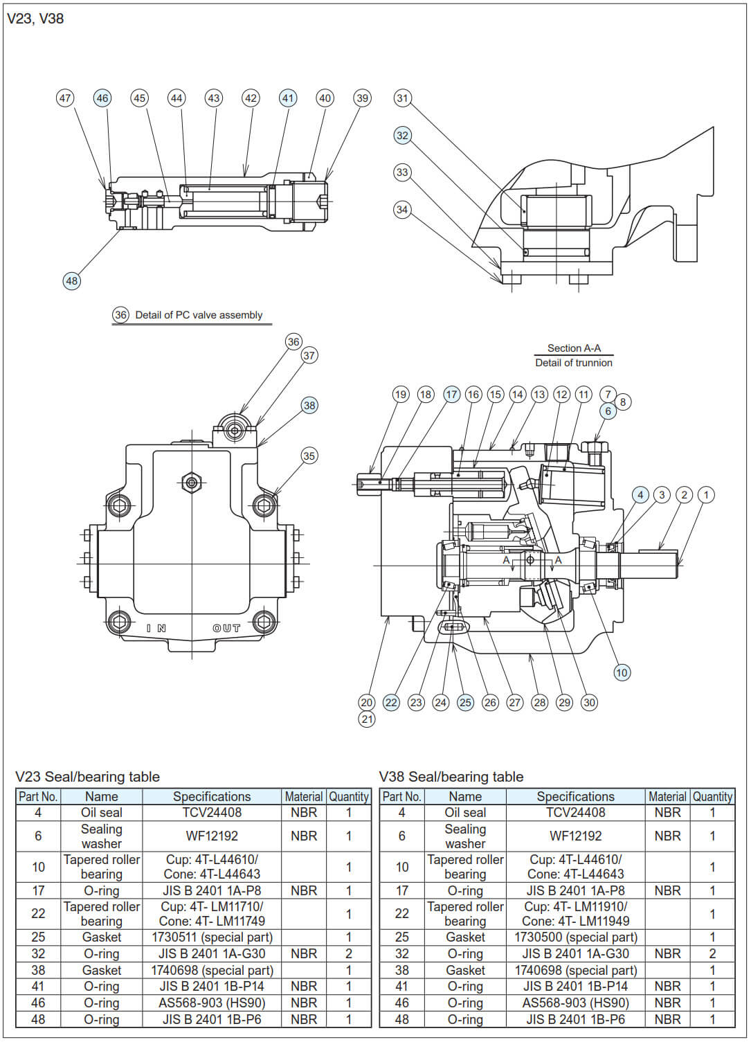 V series Piston Pump