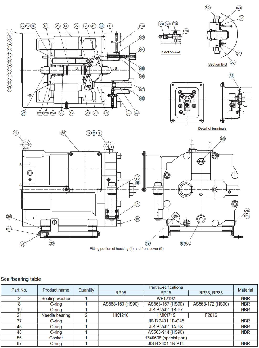 RP Series Rotor Pump